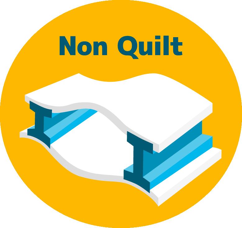 Non Quilt image